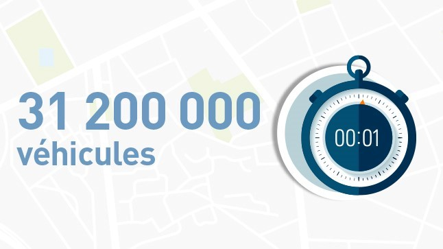 Nombre de véhicules en 2018